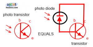 Photodiode and photo transistor