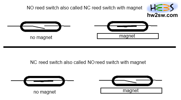 ReedSwitches connecting a magnetic reed door switch into arduino hardware to reed switch wiring diagram at gsmportal.co