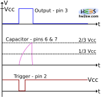 Monostable-Diagram-NR